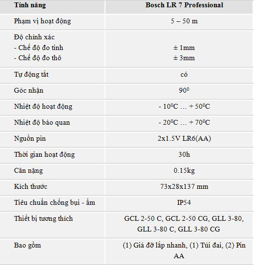 thông số kỹ thuật máy nhận tia laser Bosch LR7/LR6 Professional
