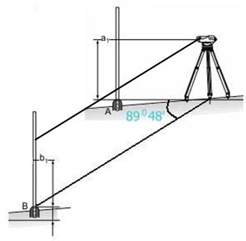 cách đo góc máy thủy bình nikon