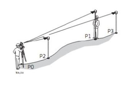 hướng dẫn sử dụng máy toàn đạc điện tử leica ts 02-định hướng bằng góc