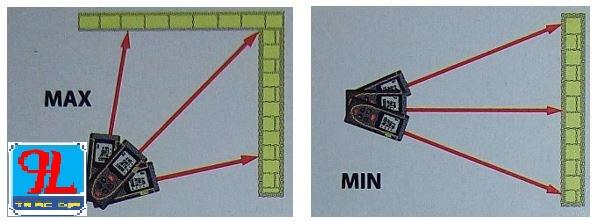 máy đo khoảng cách laser sndway-đo liên tục
