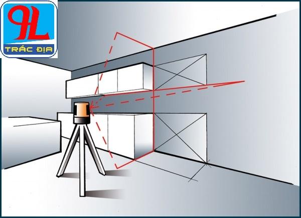 máy thủy bình laser sincon -dựng kệ tủ