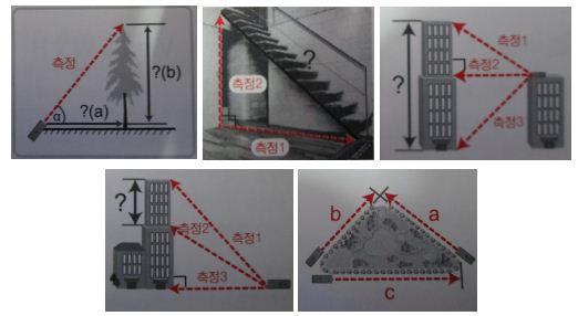 may-do-khoang-cach-laser-sincon-sd-120c-nhieu-cong-dung